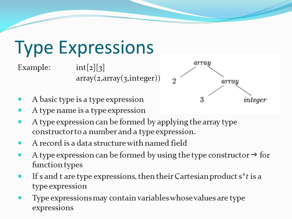 Type Expressions Example: int[2][3] array(2,array(3,integer))